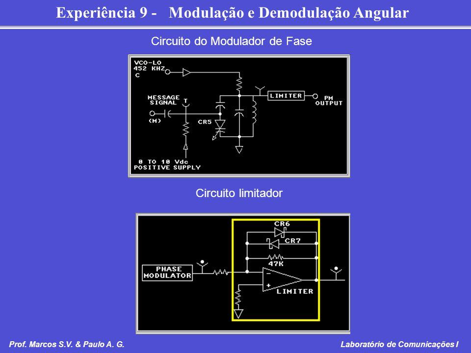Circuito do Modulador de Fase