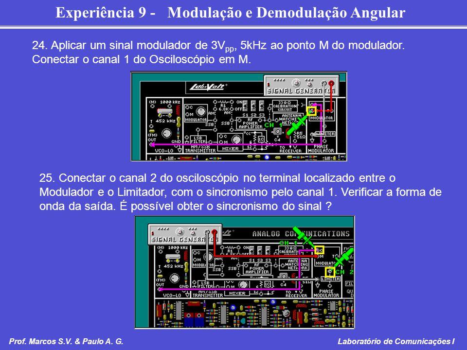 24. Aplicar um sinal modulador de 3Vpp, 5kHz ao ponto M do modulador
