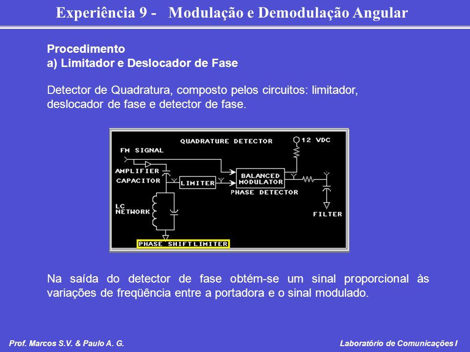 a) Limitador e Deslocador de Fase
