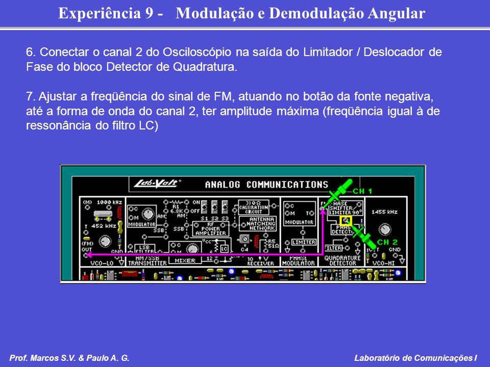 6. Conectar o canal 2 do Osciloscópio na saída do Limitador / Deslocador de Fase do bloco Detector de Quadratura.