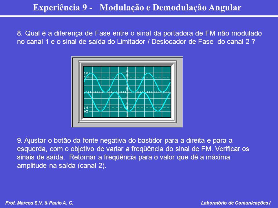 8. Qual é a diferença de Fase entre o sinal da portadora de FM não modulado no canal 1 e o sinal de saída do Limitador / Deslocador de Fase do canal 2
