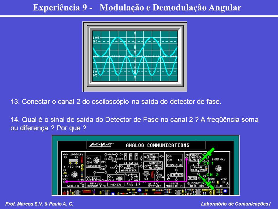 13. Conectar o canal 2 do osciloscópio na saída do detector de fase.