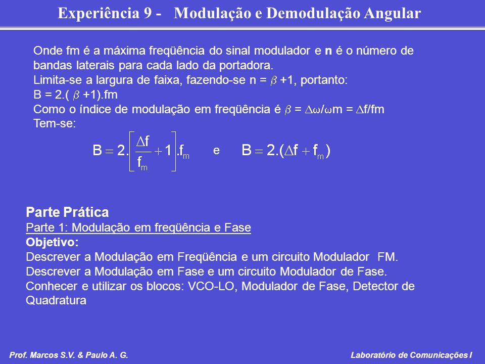 Onde fm é a máxima freqüência do sinal modulador e n é o número de bandas laterais para cada lado da portadora.
