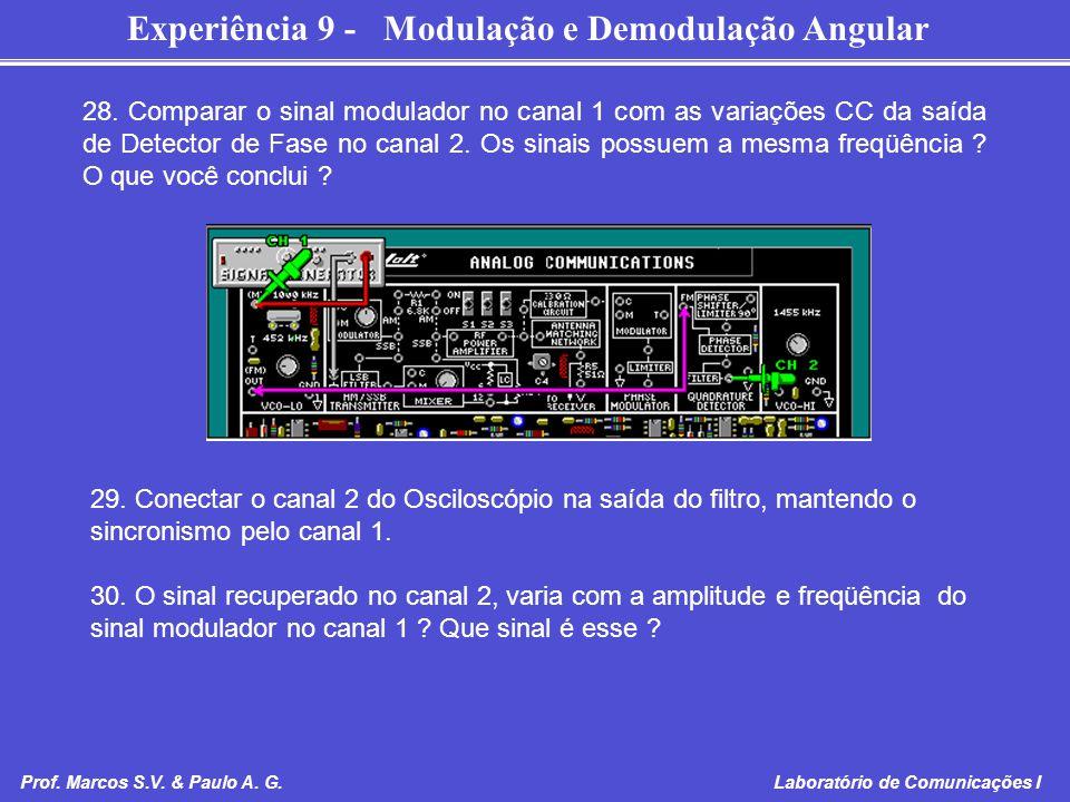 28. Comparar o sinal modulador no canal 1 com as variações CC da saída de Detector de Fase no canal 2. Os sinais possuem a mesma freqüência O que você conclui