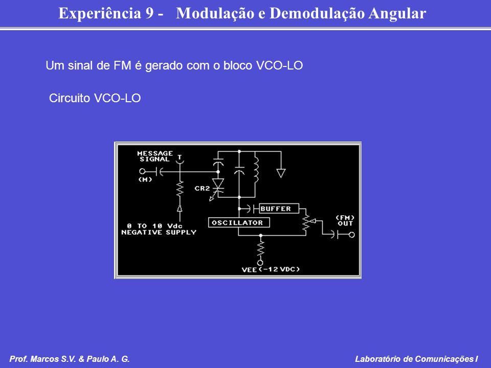 Um sinal de FM é gerado com o bloco VCO-LO