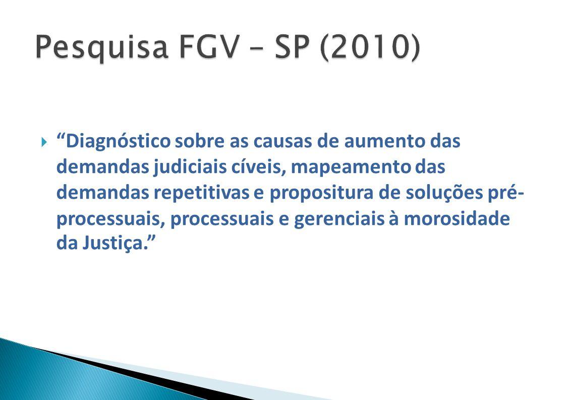 Pesquisa FGV – SP (2010)