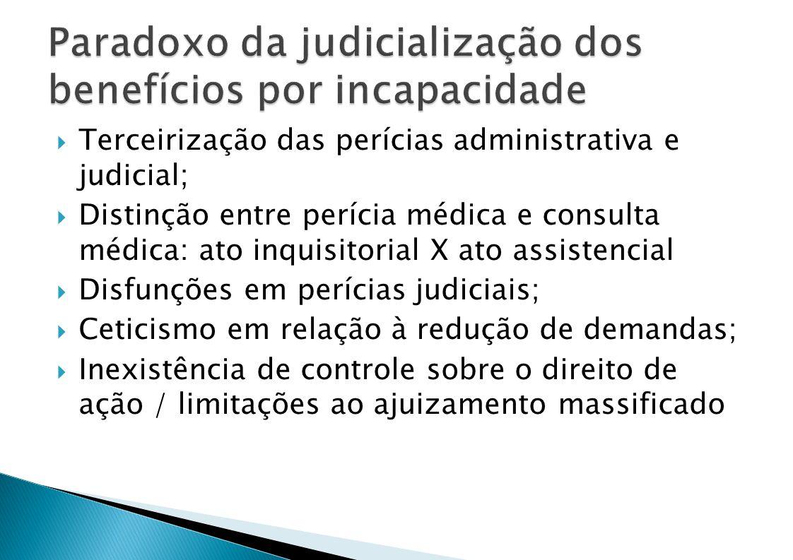 Paradoxo da judicialização dos benefícios por incapacidade
