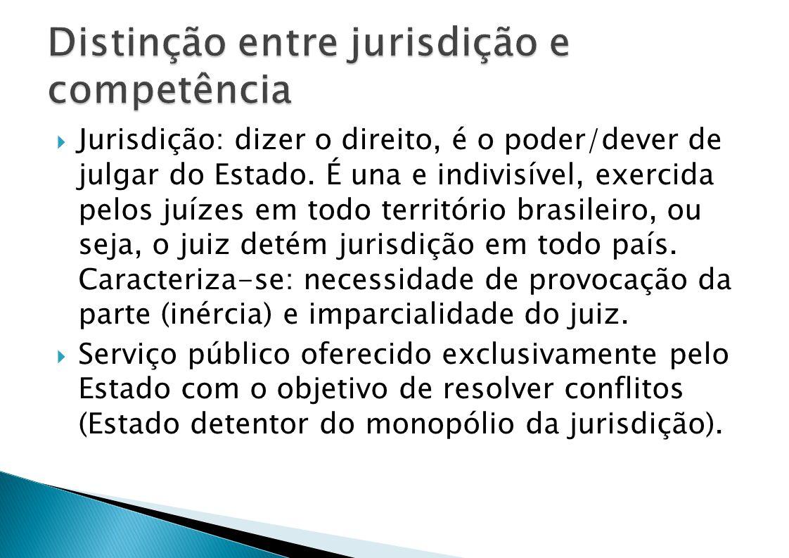 Distinção entre jurisdição e competência