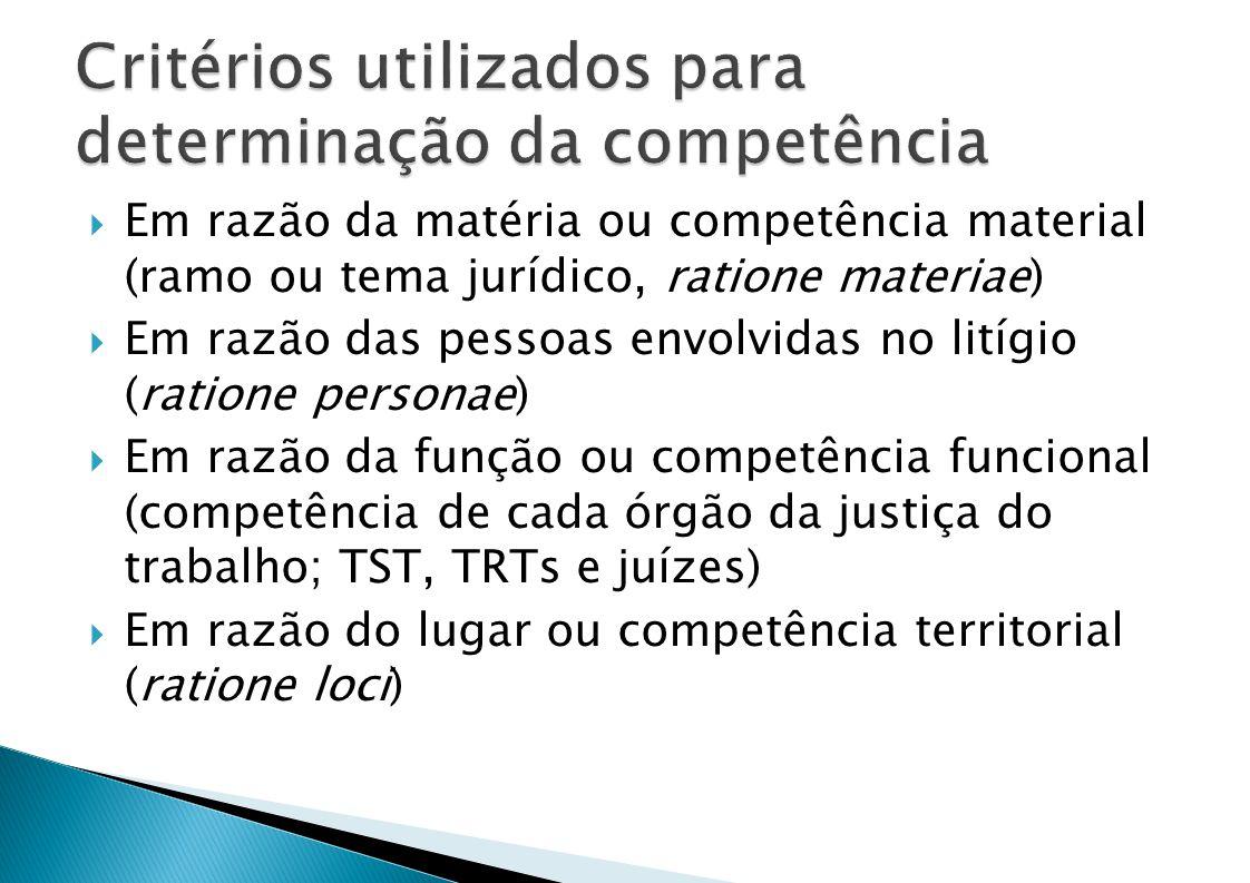 Critérios utilizados para determinação da competência