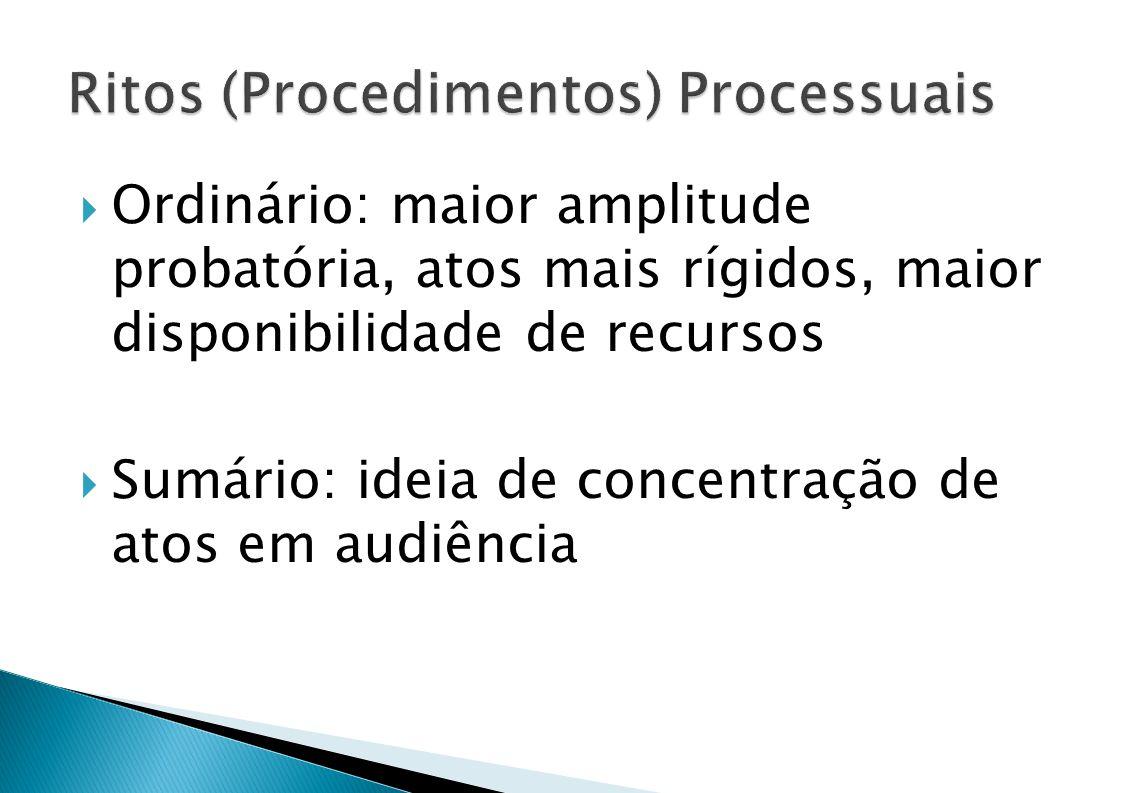 Ritos (Procedimentos) Processuais