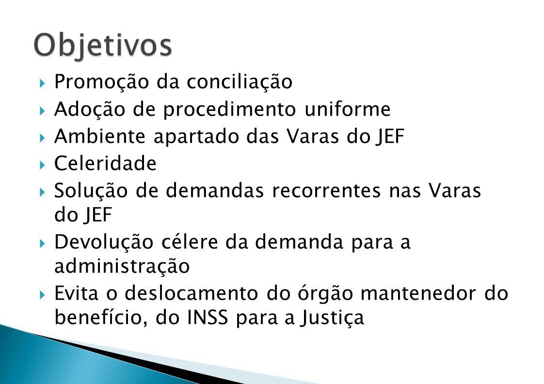 Objetivos Promoção da conciliação Adoção de procedimento uniforme