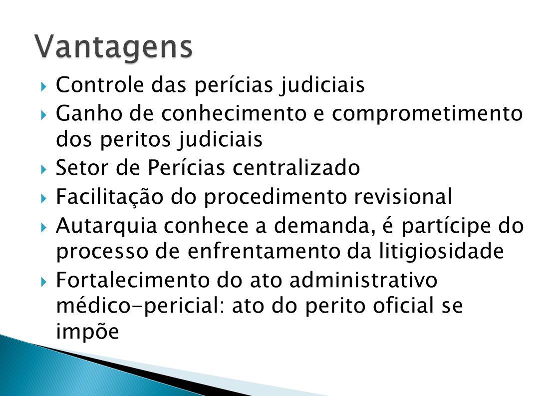 Vantagens Controle das perícias judiciais