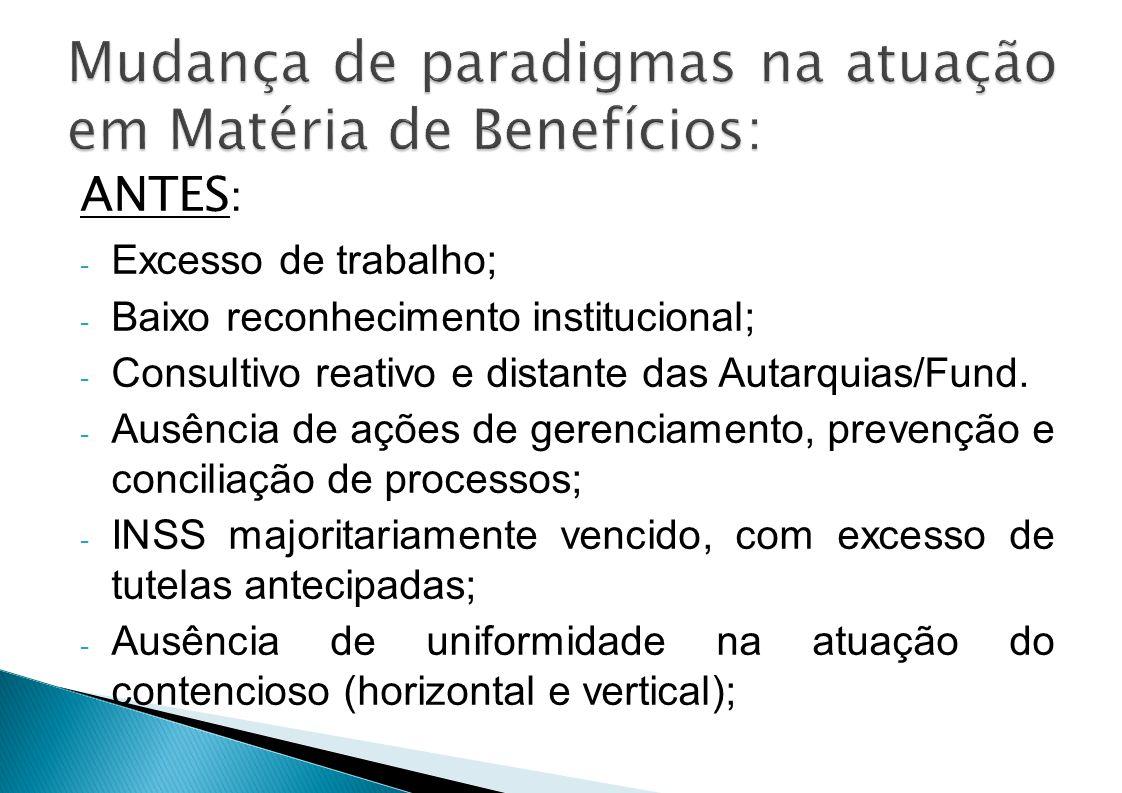 Mudança de paradigmas na atuação em Matéria de Benefícios:
