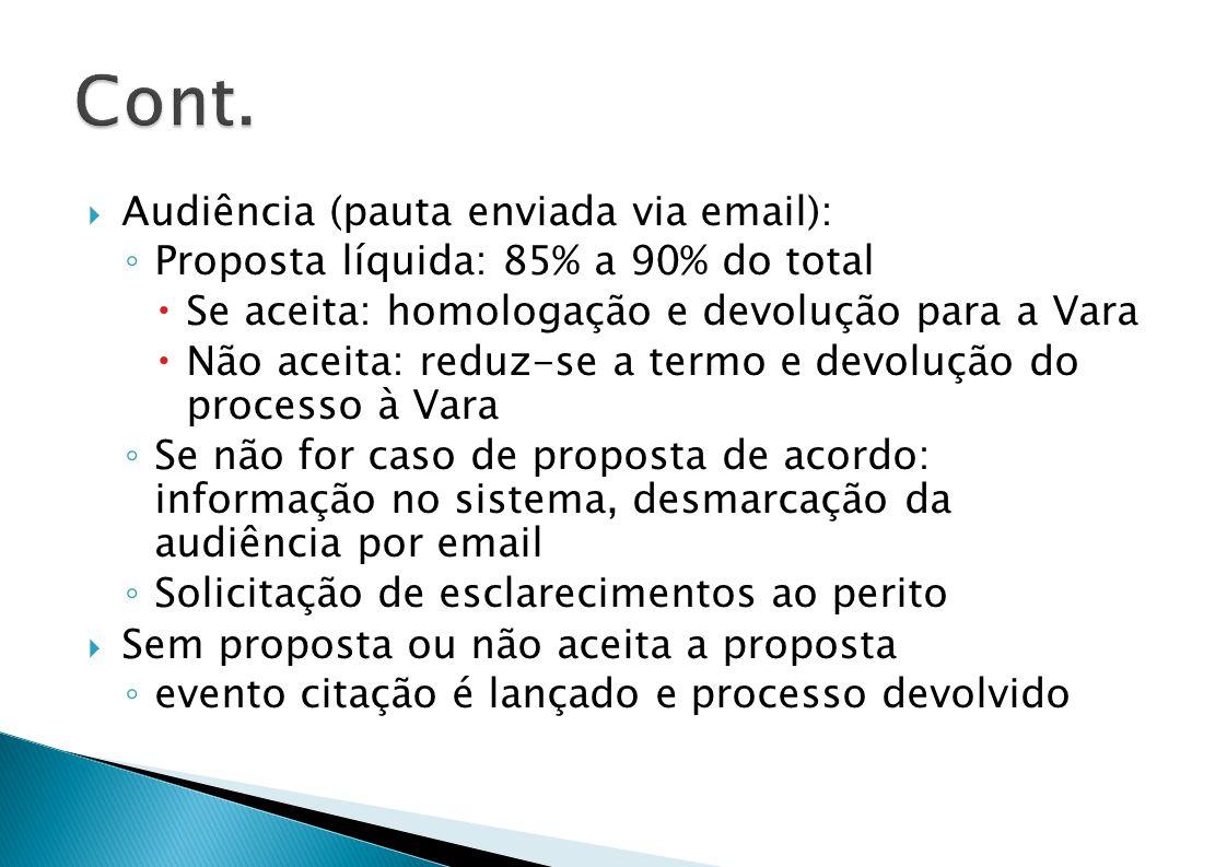 Cont. Audiência (pauta enviada via email):