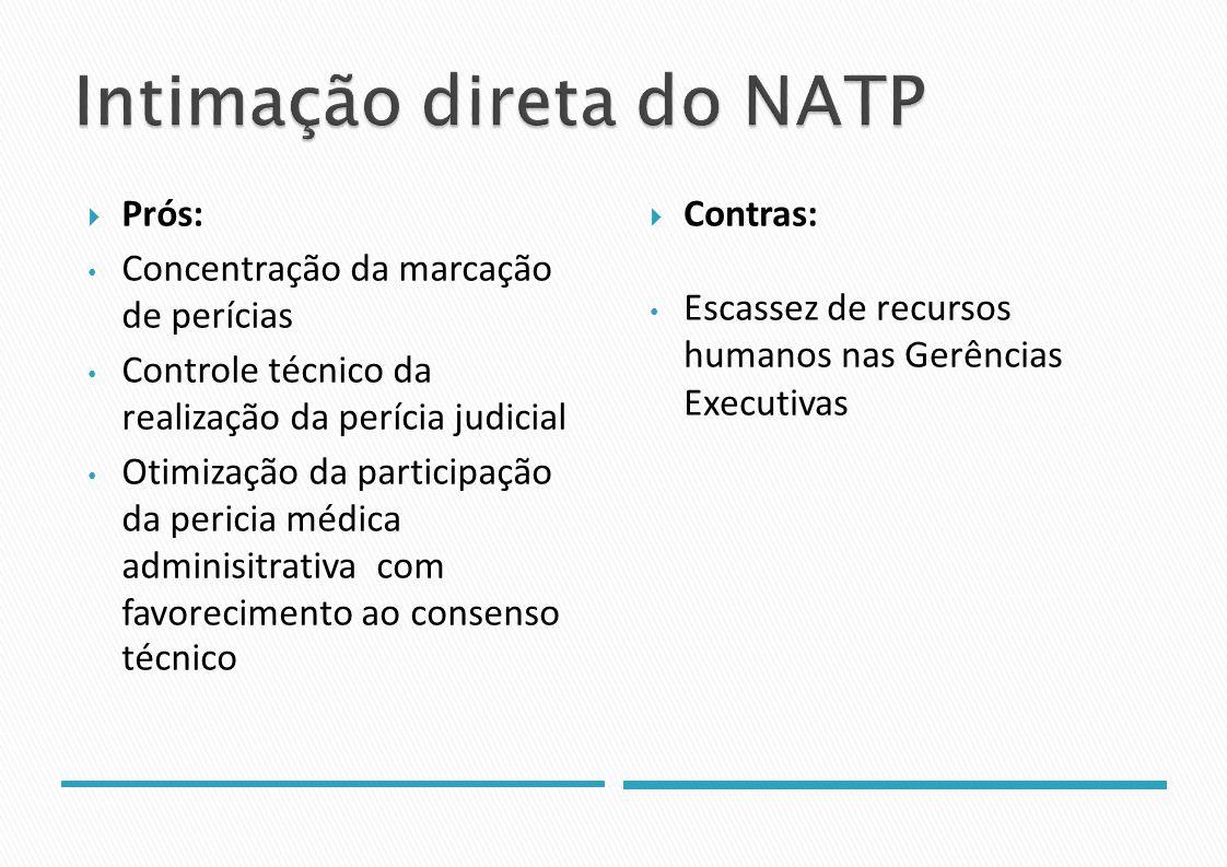 Intimação direta do NATP
