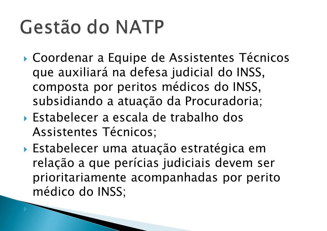 Gestão do NATP