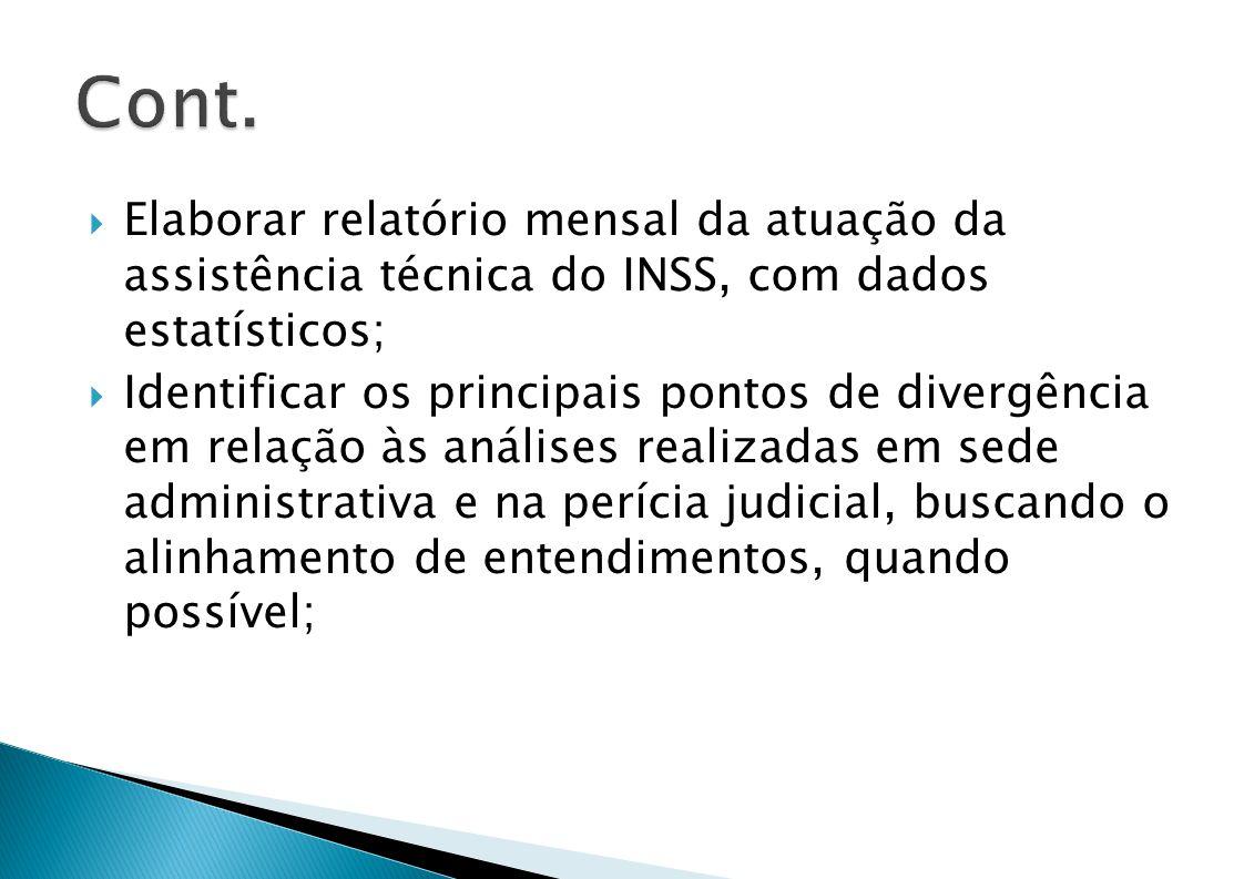 Cont. Elaborar relatório mensal da atuação da assistência técnica do INSS, com dados estatísticos;