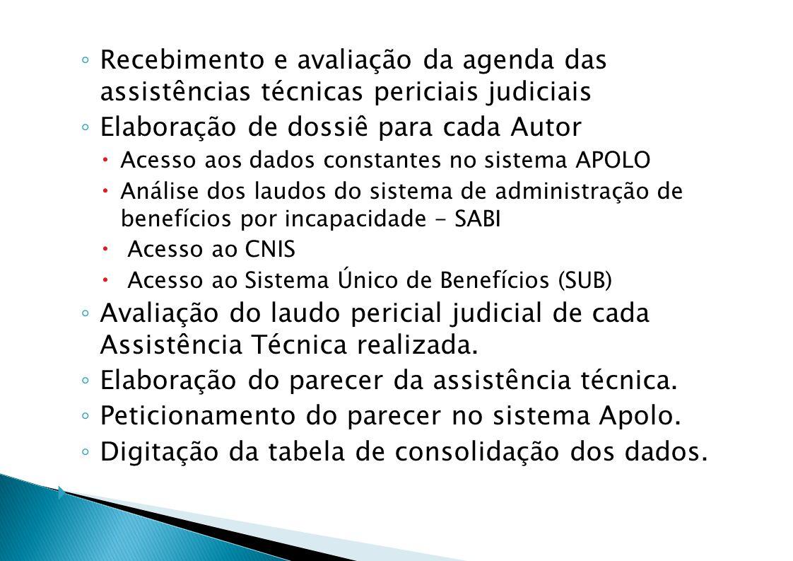 Recebimento e avaliação da agenda das assistências técnicas periciais judiciais