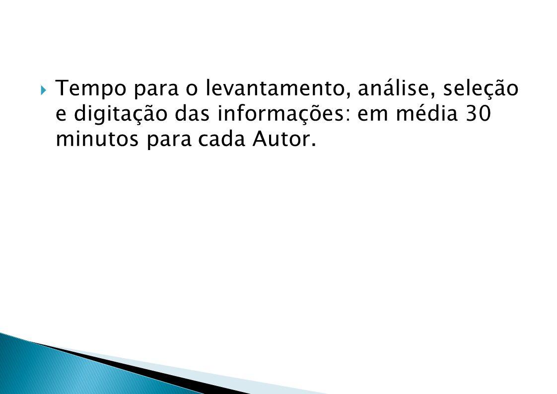 Tempo para o levantamento, análise, seleção e digitação das informações: em média 30 minutos para cada Autor.