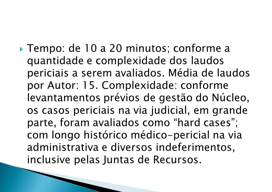 Tempo: de 10 a 20 minutos; conforme a quantidade e complexidade dos laudos periciais a serem avaliados.