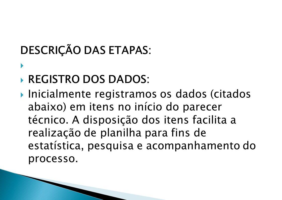 DESCRIÇÃO DAS ETAPAS: REGISTRO DOS DADOS: