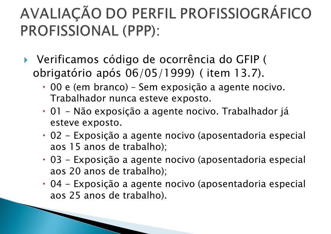 AVALIAÇÃO DO PERFIL PROFISSIOGRÁFICO PROFISSIONAL (PPP):