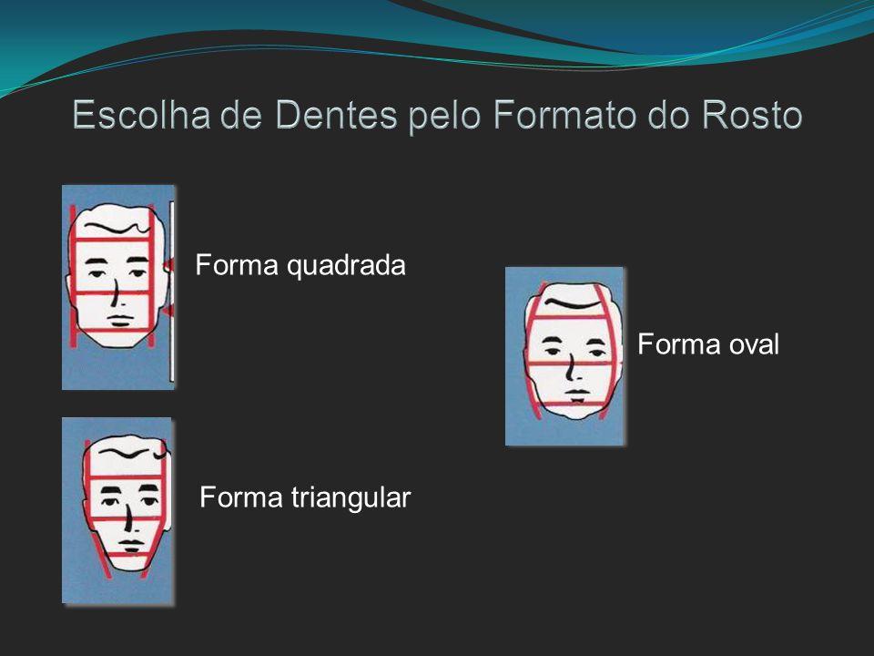 Escolha de Dentes pelo Formato do Rosto