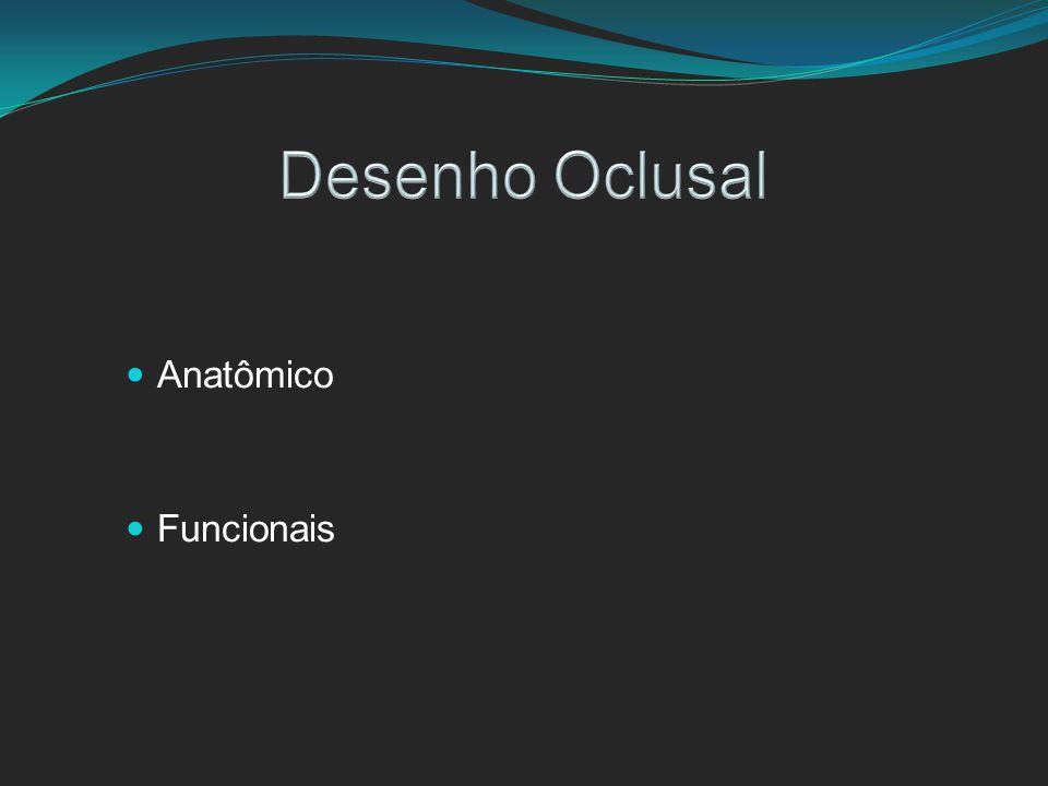 Desenho Oclusal Anatômico Funcionais
