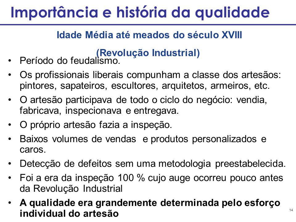 Idade Média até meados do século XVIII (Revolução Industrial)