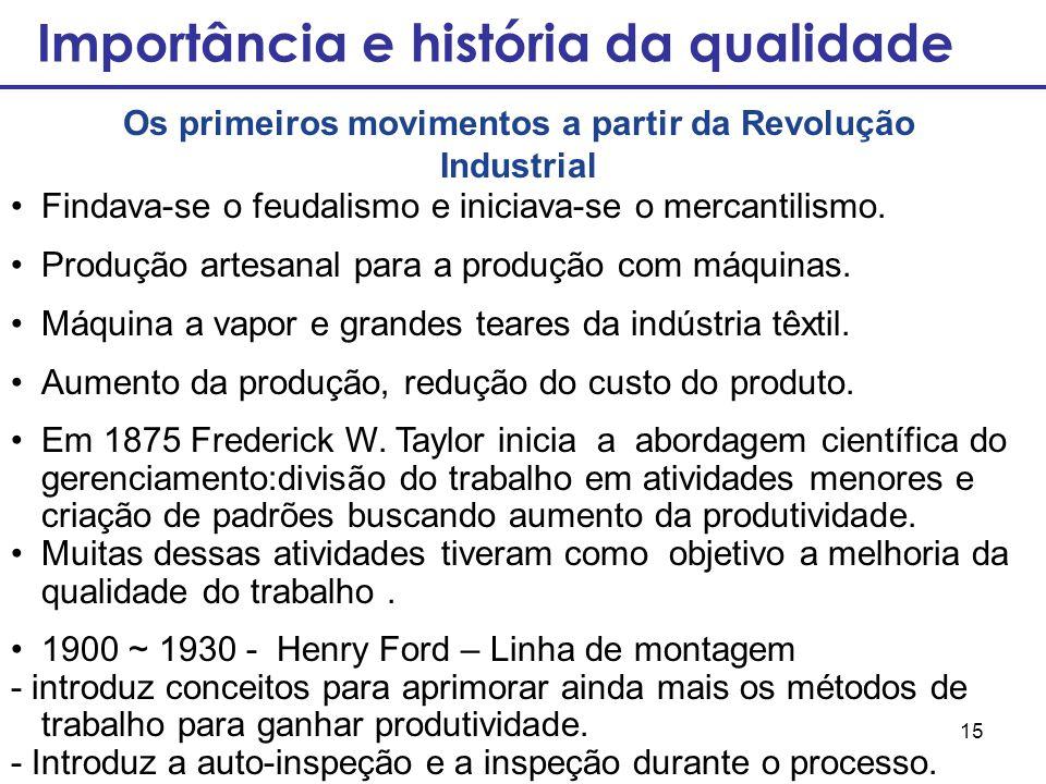 Os primeiros movimentos a partir da Revolução Industrial