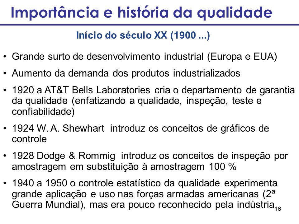 Importância e história da qualidade