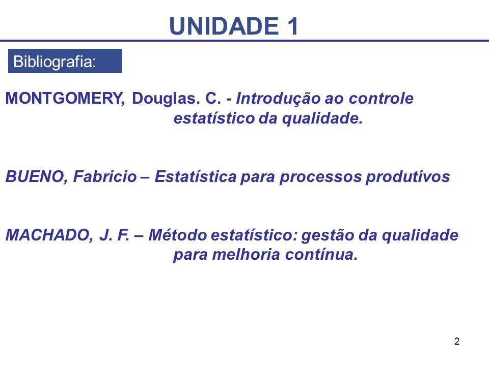 UNIDADE 1 Bibliografia:
