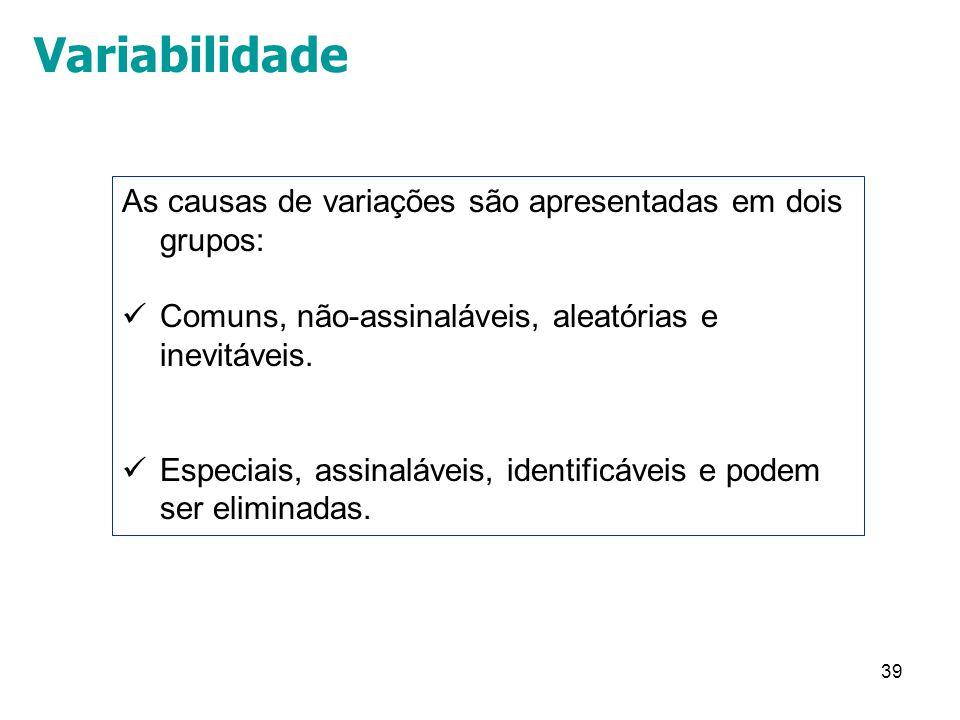 Variabilidade As causas de variações são apresentadas em dois grupos: