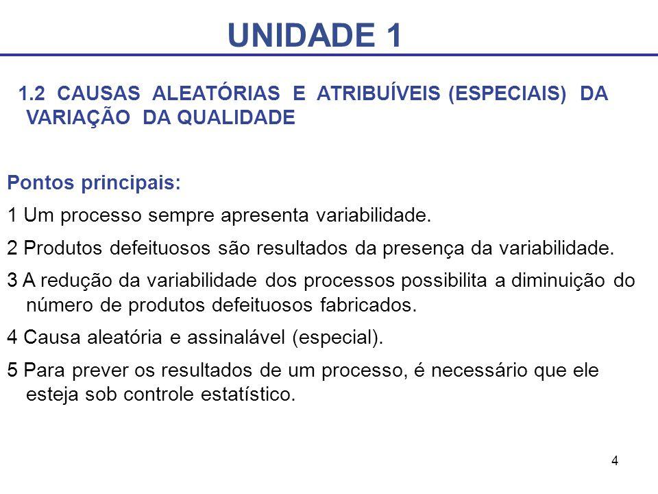 UNIDADE 1 1.2 CAUSAS ALEATÓRIAS E ATRIBUÍVEIS (ESPECIAIS) DA VARIAÇÃO DA QUALIDADE. Pontos principais: