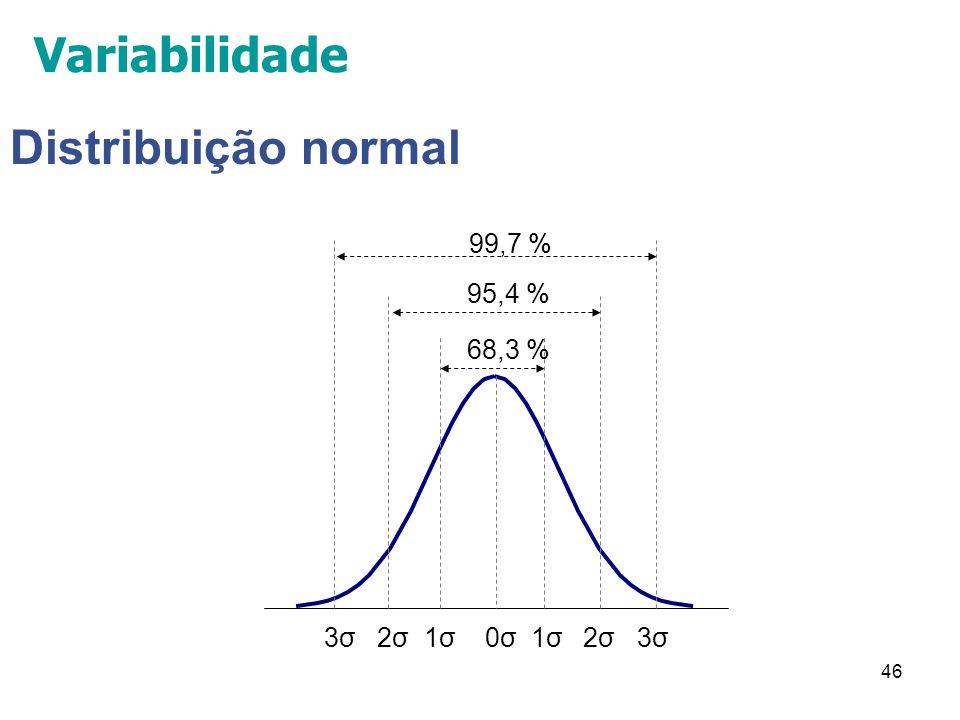 Variabilidade Distribuição normal 99,7 % 95,4 % 68,3 %