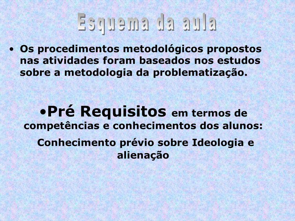 Esquema da aula Os procedimentos metodológicos propostos nas atividades foram baseados nos estudos sobre a metodologia da problematização.