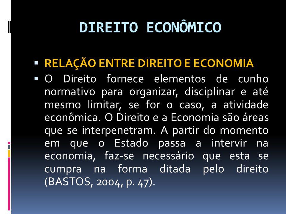 DIREITO ECONÔMICO RELAÇÃO ENTRE DIREITO E ECONOMIA
