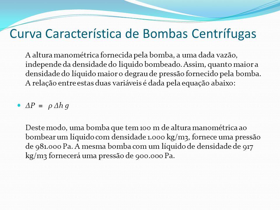 Curva Característica de Bombas Centrífugas