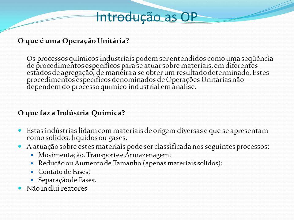 Introdução as OP O que é uma Operação Unitária