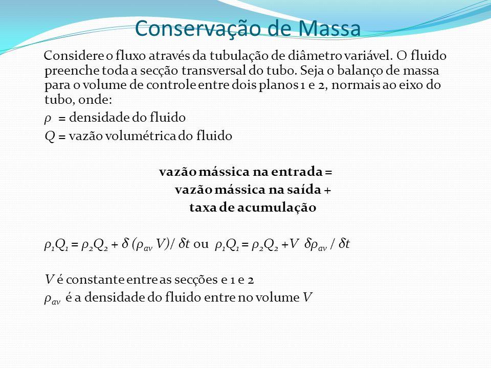 Conservação de Massa