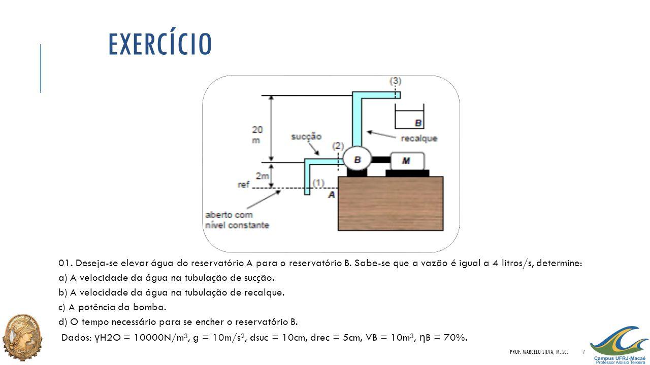 Exercício 01. Deseja-se elevar água do reservatório A para o reservatório B. Sabe-se que a vazão é igual a 4 litros/s, determine: