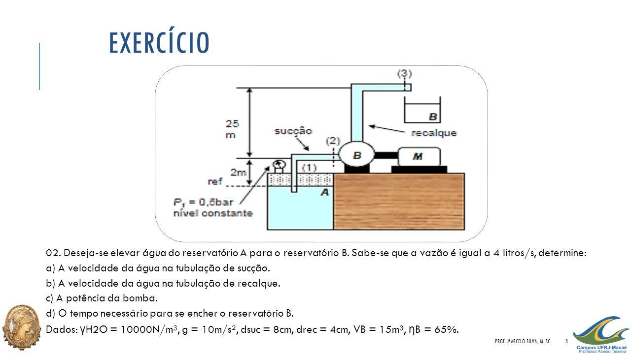 Exercício 02. Deseja-se elevar água do reservatório A para o reservatório B. Sabe-se que a vazão é igual a 4 litros/s, determine: