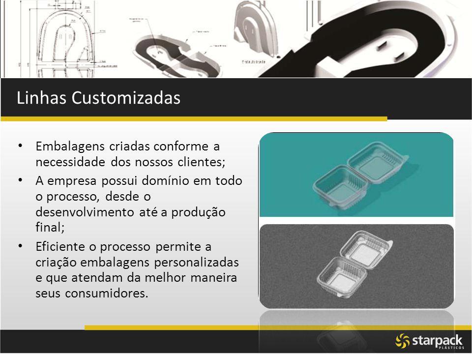 Linhas Customizadas Embalagens criadas conforme a necessidade dos nossos clientes;