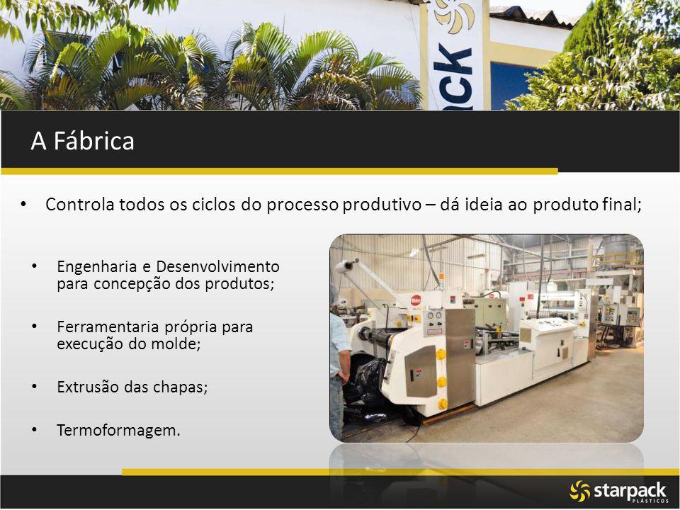 A Fábrica Controla todos os ciclos do processo produtivo – dá ideia ao produto final; Engenharia e Desenvolvimento para concepção dos produtos;