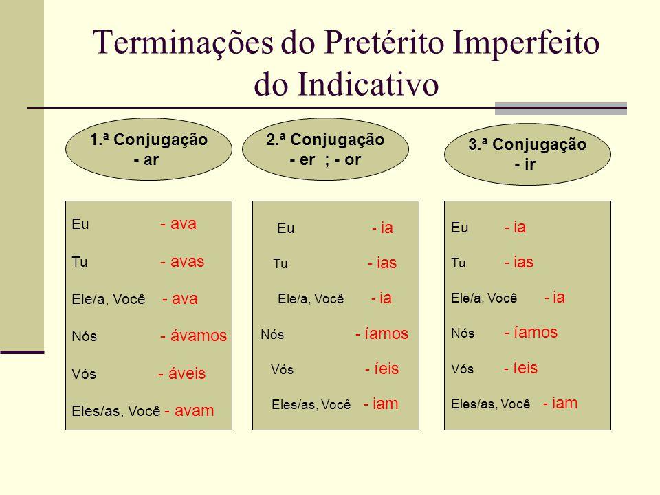 Terminações do Pretérito Imperfeito do Indicativo