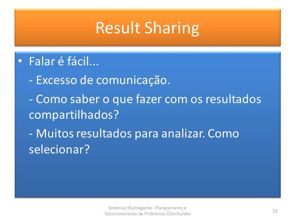 Result Sharing Falar é fácil... - Excesso de comunicação.
