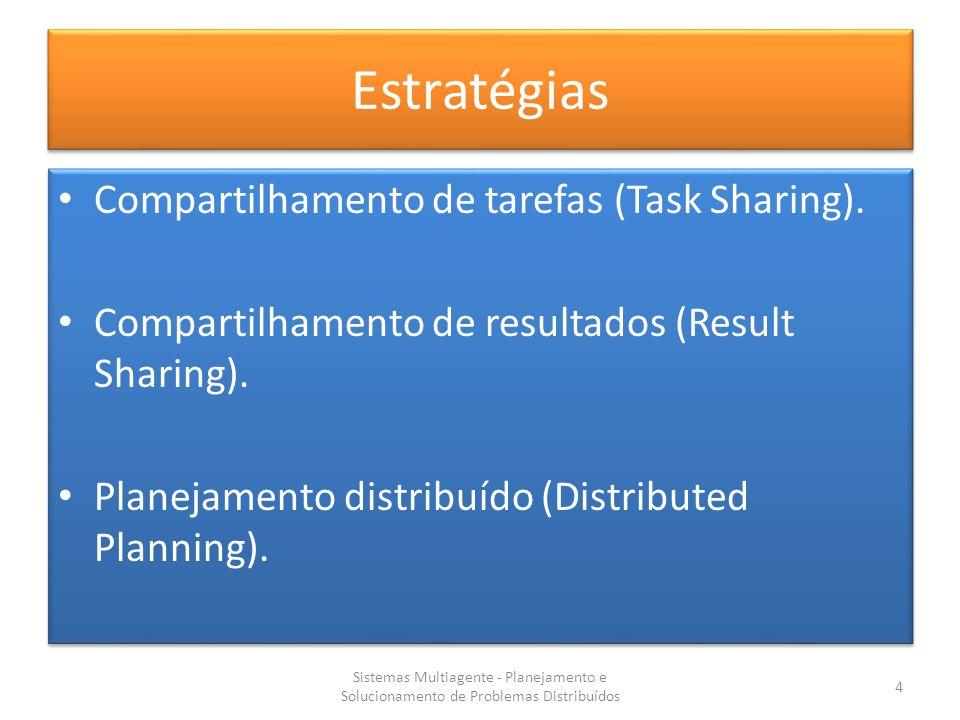 Estratégias Compartilhamento de tarefas (Task Sharing).