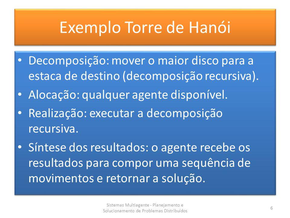 Exemplo Torre de Hanói Decomposição: mover o maior disco para a estaca de destino (decomposição recursiva).