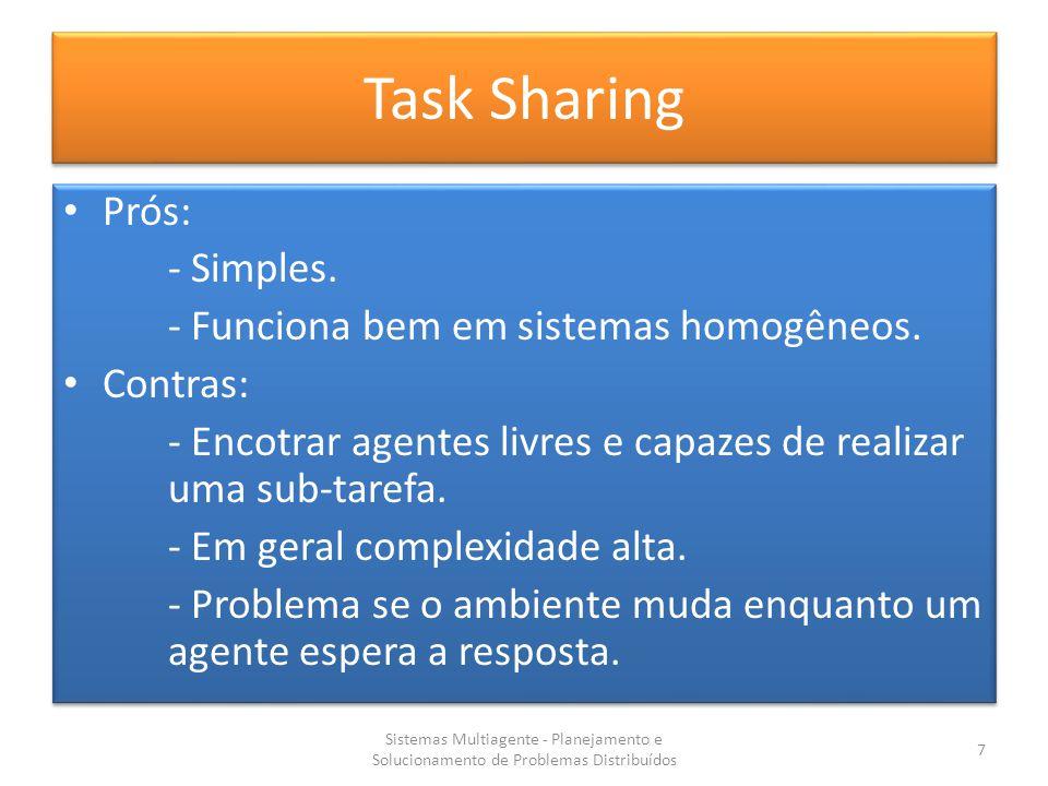 Task Sharing Prós: - Simples. - Funciona bem em sistemas homogêneos.