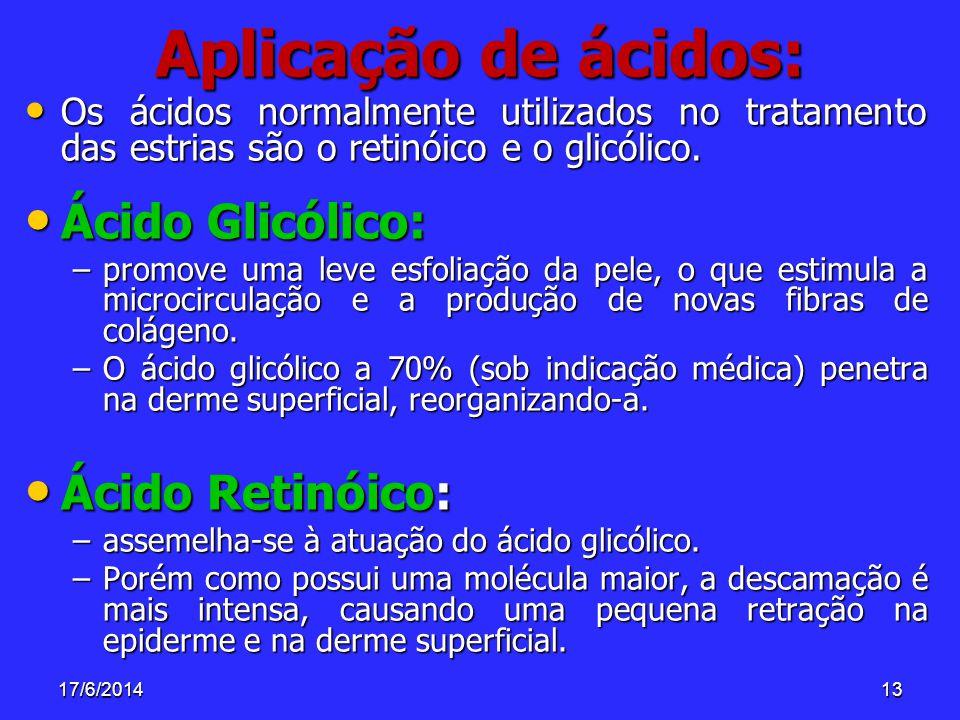 Aplicação de ácidos: Ácido Glicólico: Ácido Retinóico: